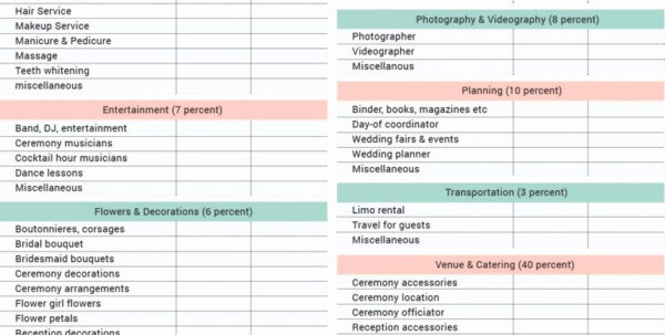 Spreadsheet Gifts Throughout Wedding Cost Spreadsheet Planner Breakdown Budget Excel Sample