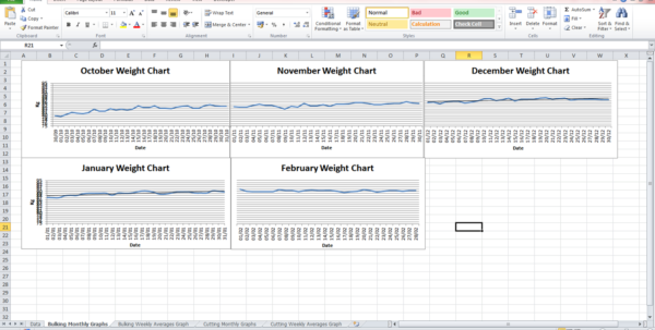 Spreadsheet Graph Intended For Spreadsheet Weight Gain Graphs You Say?  Excelling At Fitness Spreadsheet Graph Google Spreadsheet