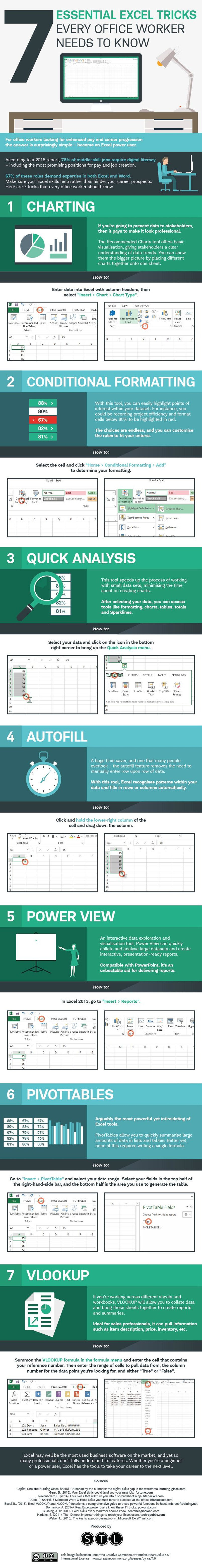 Spreadsheet Guru Within 7 Tips To Become A Microsoft Excel Spreadsheet Guru [Infographic