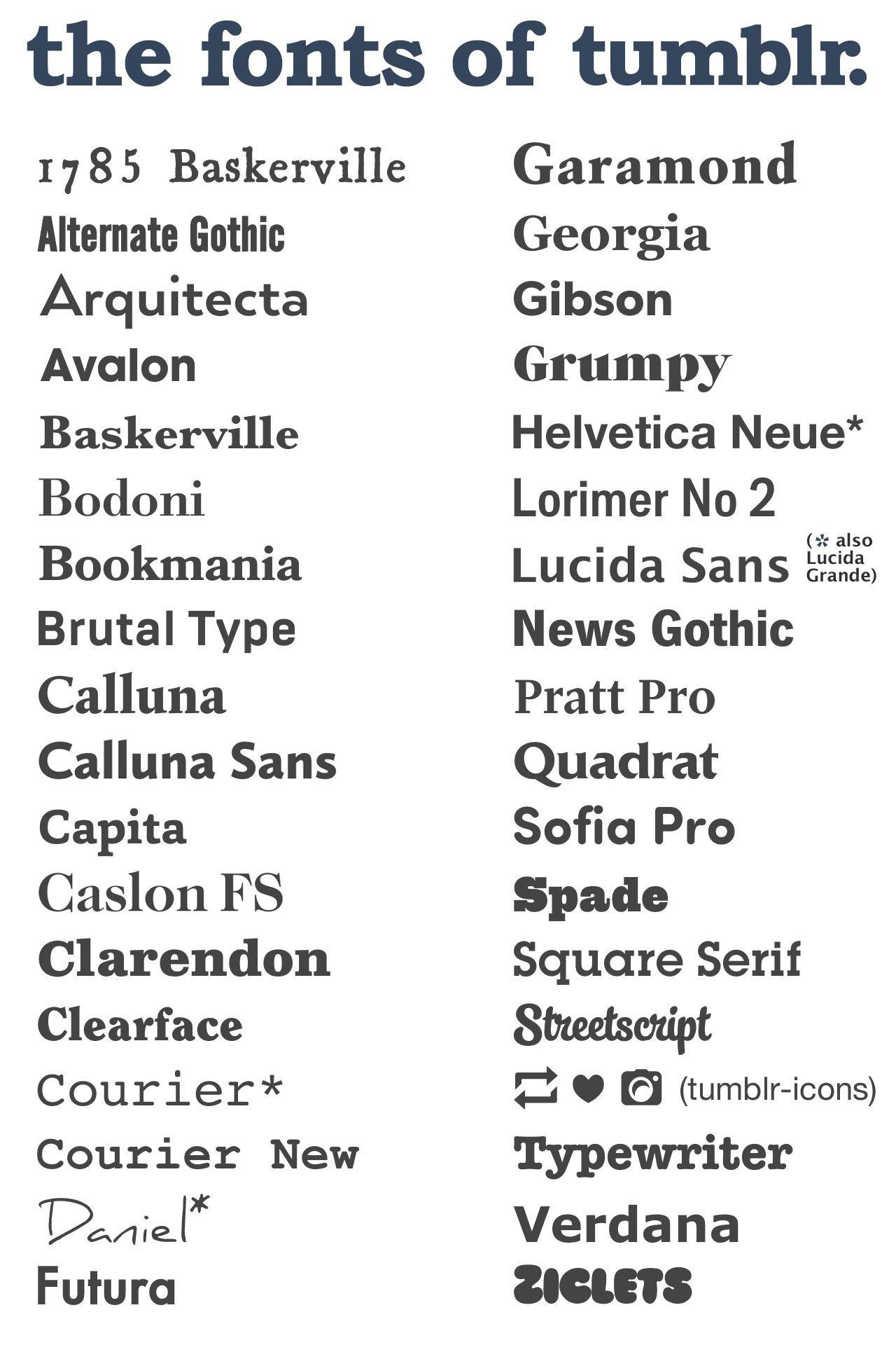 Spreadsheet Html Code Within Html Spreadsheet Lovely Tumblr Font Code Html Css Fonts Schrift