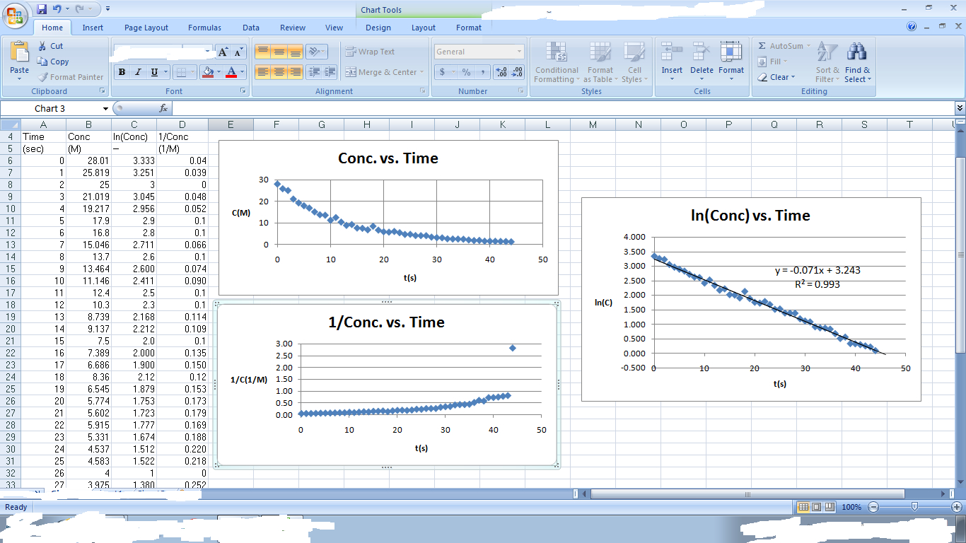 Spreadsheet In Computer For Solved: Electronic Spreadsheet And Computer Graphing Lab