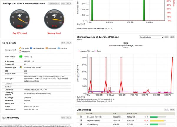 Spreadsheet Ip Address Management Pertaining To Ip Address Management Bake Off Infoblox Bluecat Solarwinds Excel