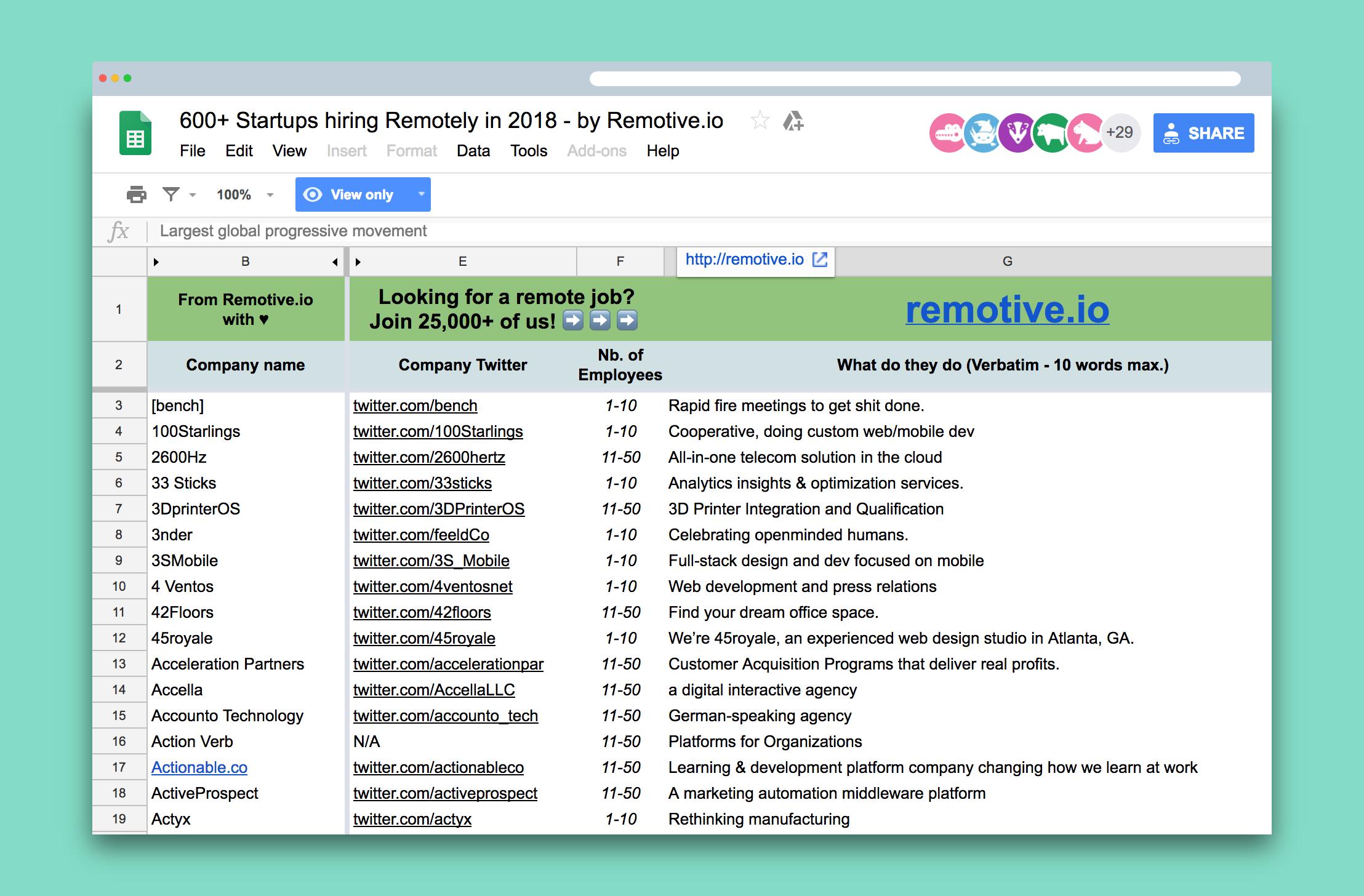 Spreadsheet Jobs Inside Remote Work Jobs Spreadsheet  Open