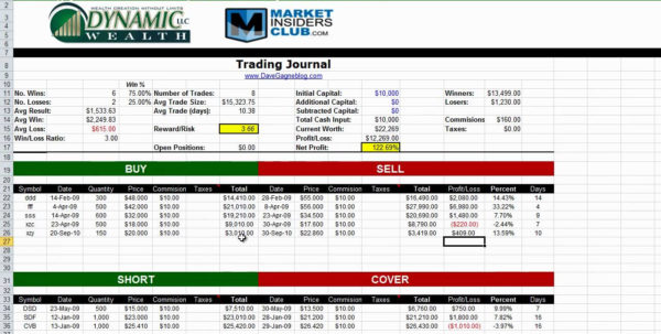 Spreadsheet Journal Inside Options Trading Journal Spreadsheet Download Beautiful Rocket League