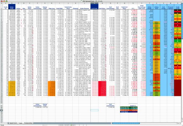 Spreadsheet Journal Pertaining To Trading Journal Spreadsheet Options Download  Askoverflow