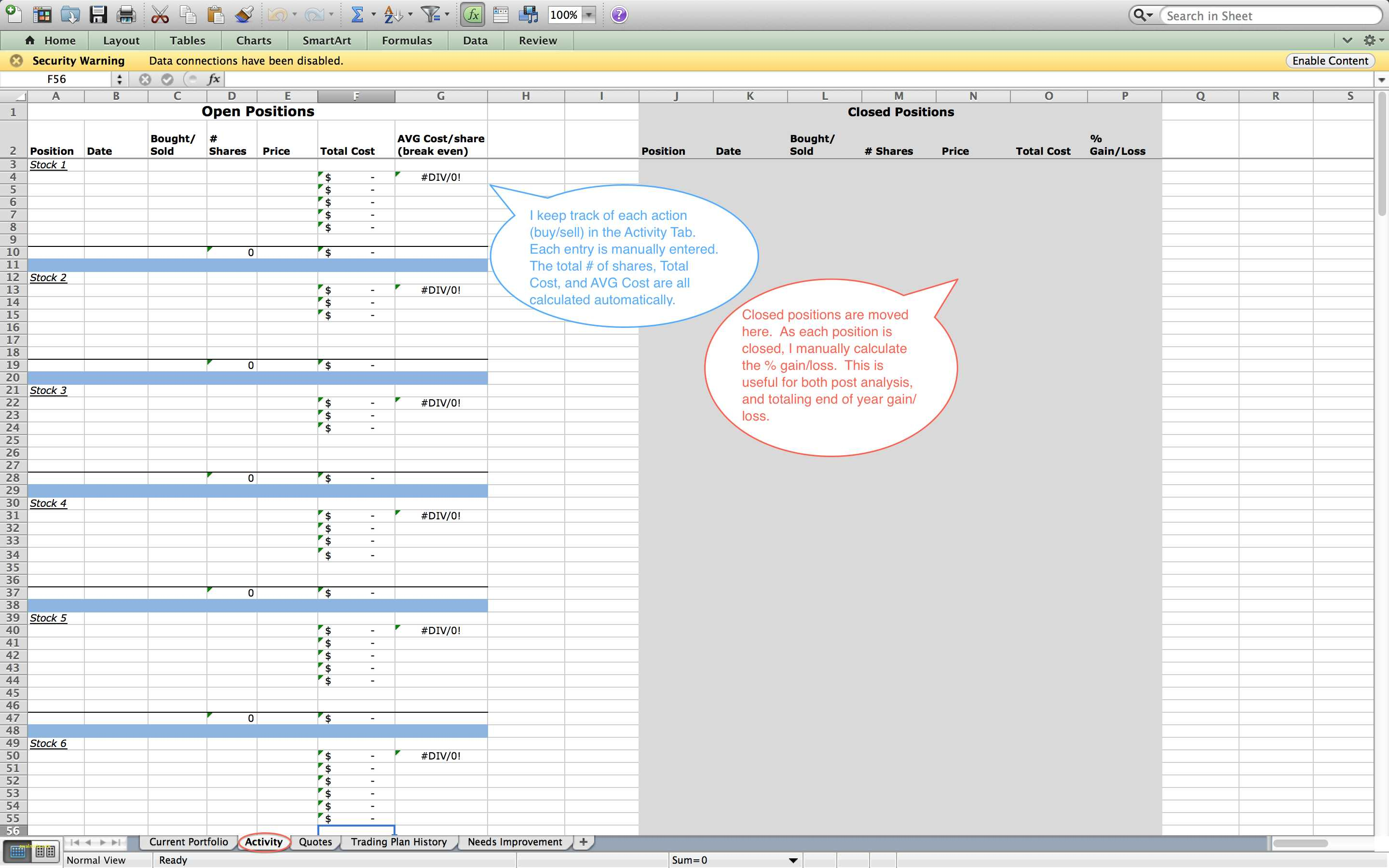Spreadsheet Journal Regarding Trading Journal Spreadsheet Download  Awal Mula