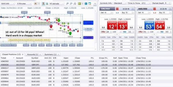 Spreadsheet Journal Throughout Trading Journal Spreadsheet Free Download 2018 Inventory Spreadsheet
