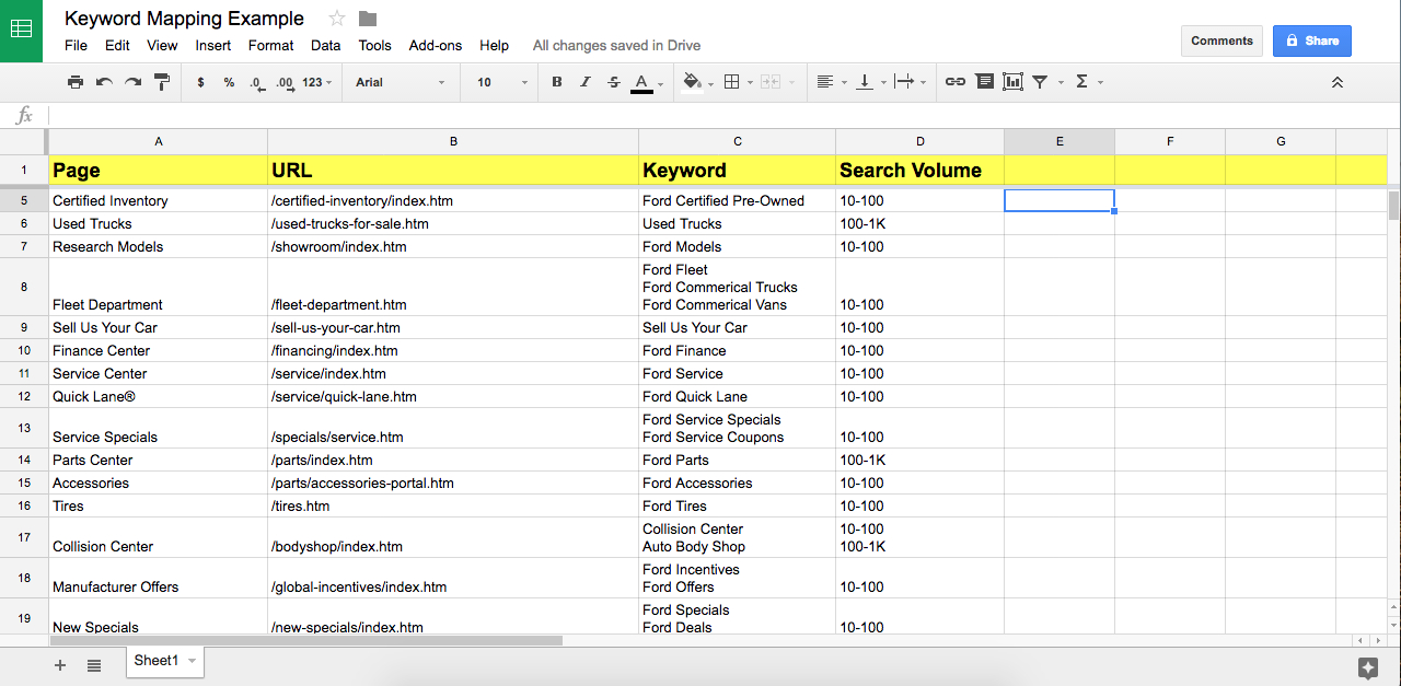 Spreadsheet Keywords In Beginner's Guide To Keyword Mapping  Search Engine Optimization