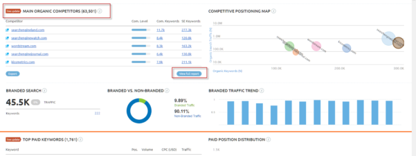 Spreadsheet Keywords In How To Do An Seo Competitive Analysis Free Template Included  Moz