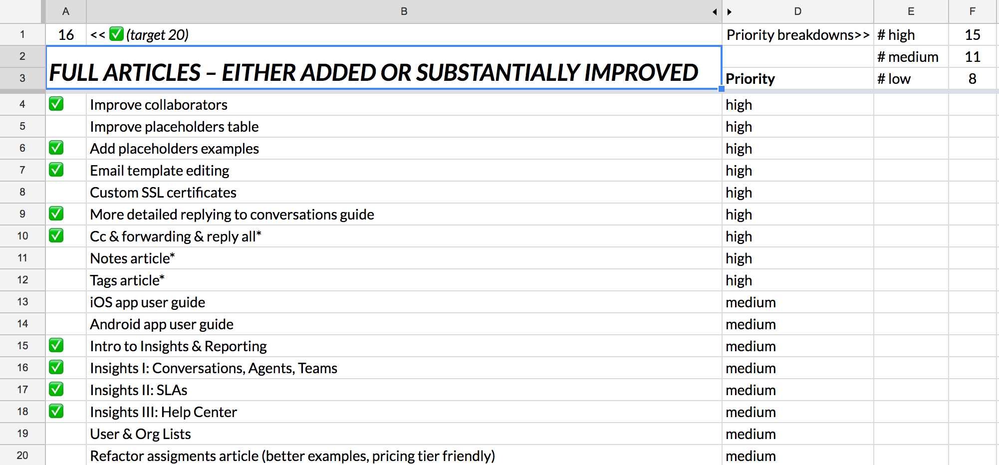 Spreadsheet Knowledge Within Knowledge Base Template: 5 Easy Steps To Create Your Own From