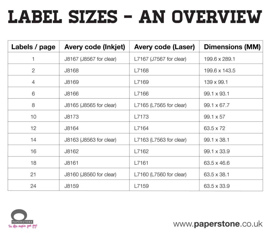 Spreadsheet Labels Regarding 24 Labels Per Sheet Template  Tagua Spreadsheet Sample Collection