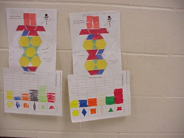 Spreadsheet Lesson Plans For Elementary Inside Spreadsheet Lesson Plans For High School Template