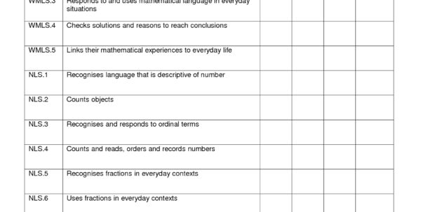 Spreadsheet Lesson Plans For Elementary Regarding Lifeskills Worksheets Life Skills Lesson Plans High School Special