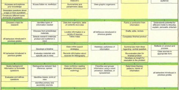 Spreadsheet Lesson Plans For Elementary Within Spreadsheet Lesson Plans Spreadsheets For Eleme ~ Epaperzone