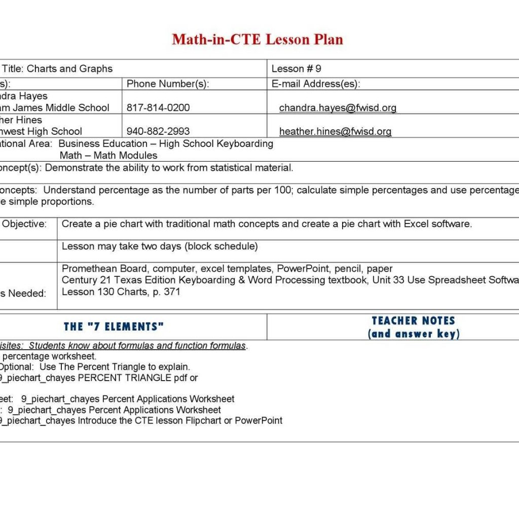Spreadsheet Lesson Plans For Middle School With Regard To Spreadsheet Lesson Plans For High School Editable Plan Template New