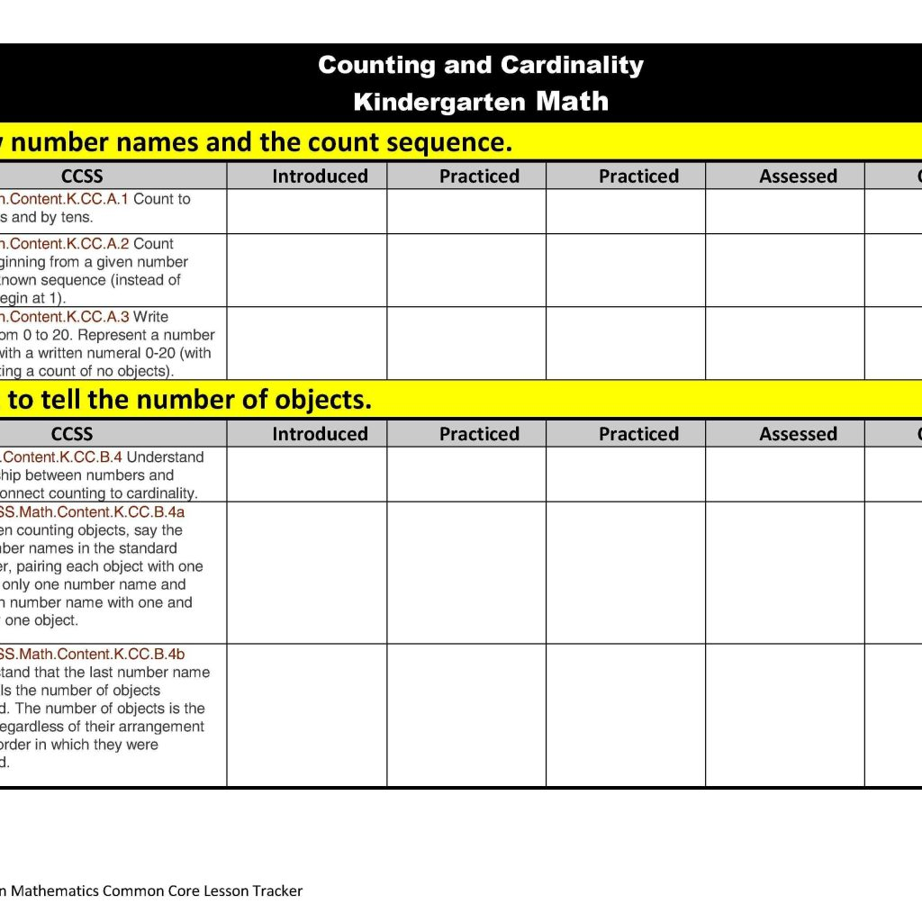 Spreadsheet Lesson Plans For Middle School Within Spreadsheet Lesson Plans For High School Common Core Plan Organizers