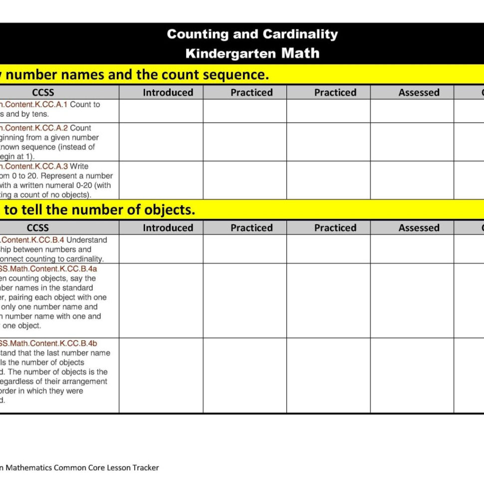 Spreadsheet Lesson Plans For Spreadsheet Lesson Plans For High School Common Core Plan Organizers