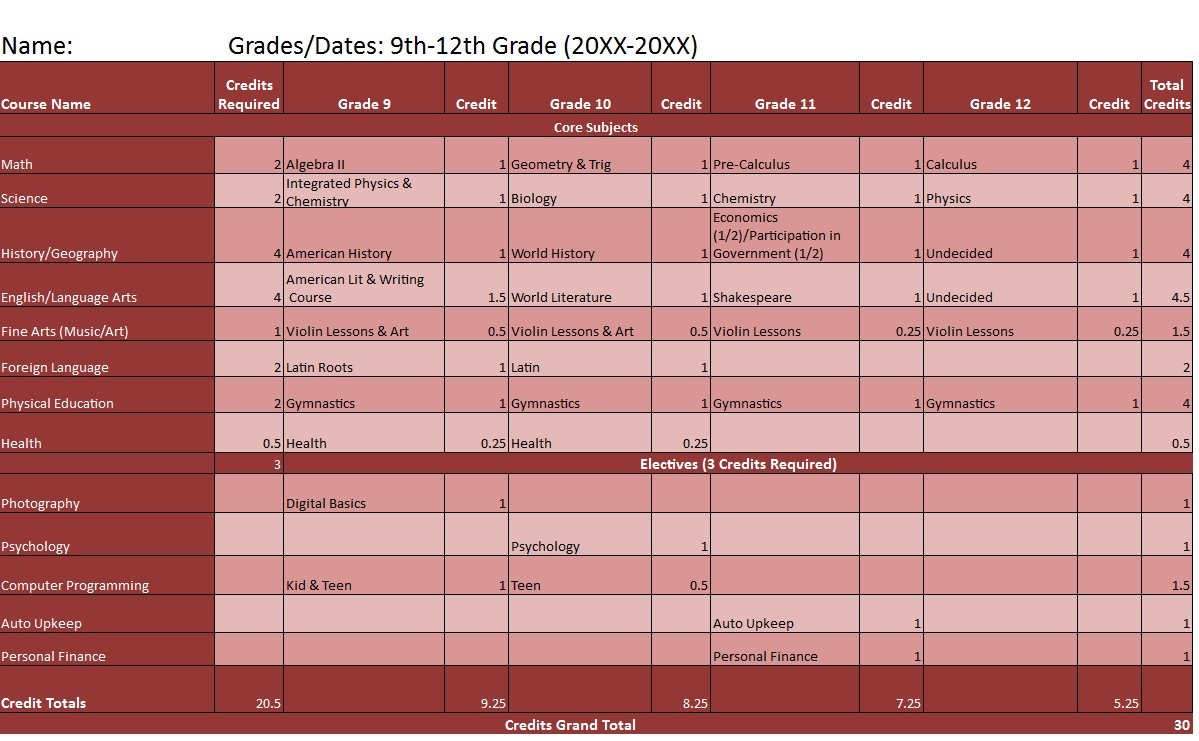 Spreadsheet Lessons For High School Inside Example Of Spreadsheet Lesson Plans For High School