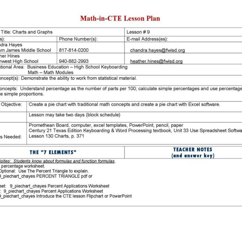 Spreadsheet Lessons For High School Regarding Spreadsheet Lesson Plans For High School Template