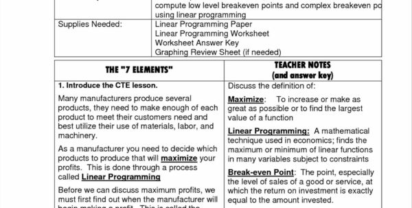 Spreadsheet Lessons For High School With Regard To Spreadsheet Lesson Plans For High School Template
