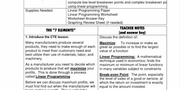 Spreadsheet Lessons For Middle School Within How To Make A Lesson Plan For Middle School A Detailed Lesson Plan