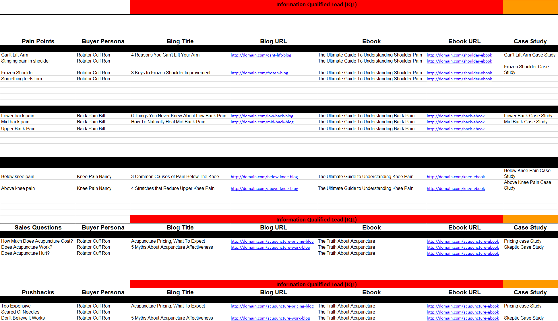 Spreadsheet Library In Marketing Content Library Sales Marketing Asset Spreadsheet  98Togo
