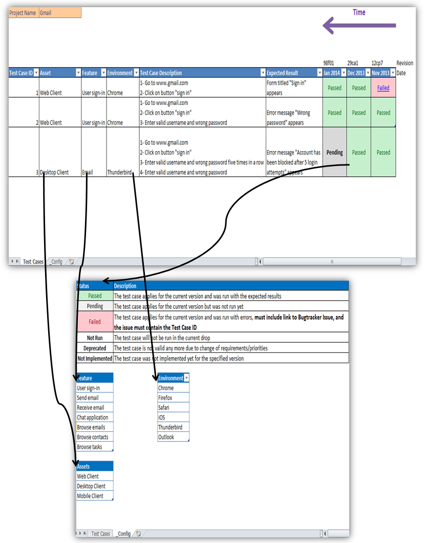 Spreadsheet Login For Excel  Looking For An Excellent Example Of Using A Spreadsheet For