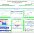 Spreadsheet Login With Project Management Kpi Template Excel Spreadsheet Dashboard Software