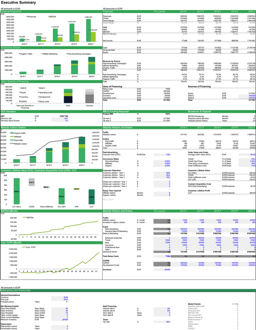 Spreadsheet Model Excel Throughout Free Spreadsheet Templates  Finance Excel Templates  Efinancialmodels