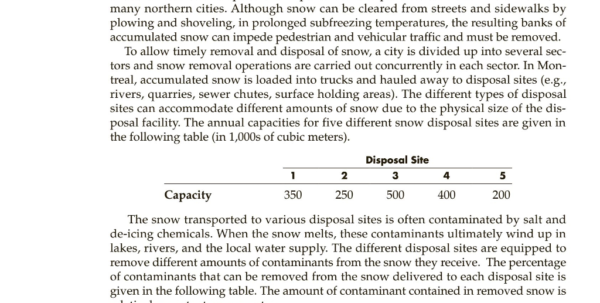 Spreadsheet Modeling And Decision Analysis Answer Key In Solved: Hello, I'm Working On Case 7.1 Removing Snow In Mo