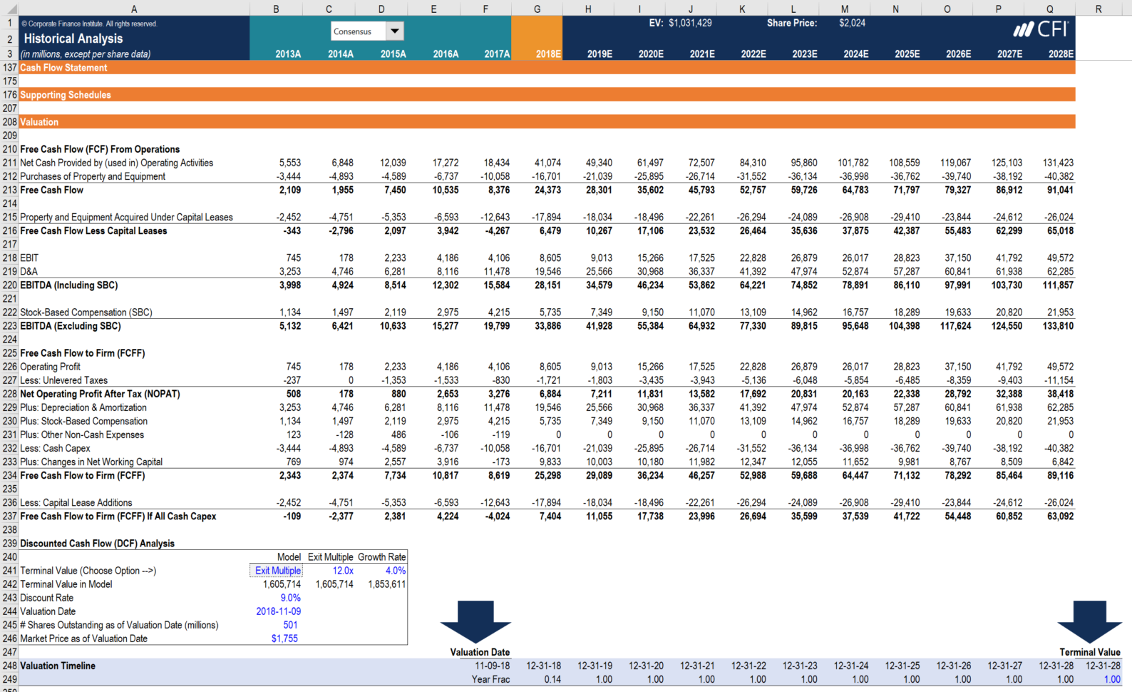 Spreadsheet Template Page 16 Data Center Cost Model ...
