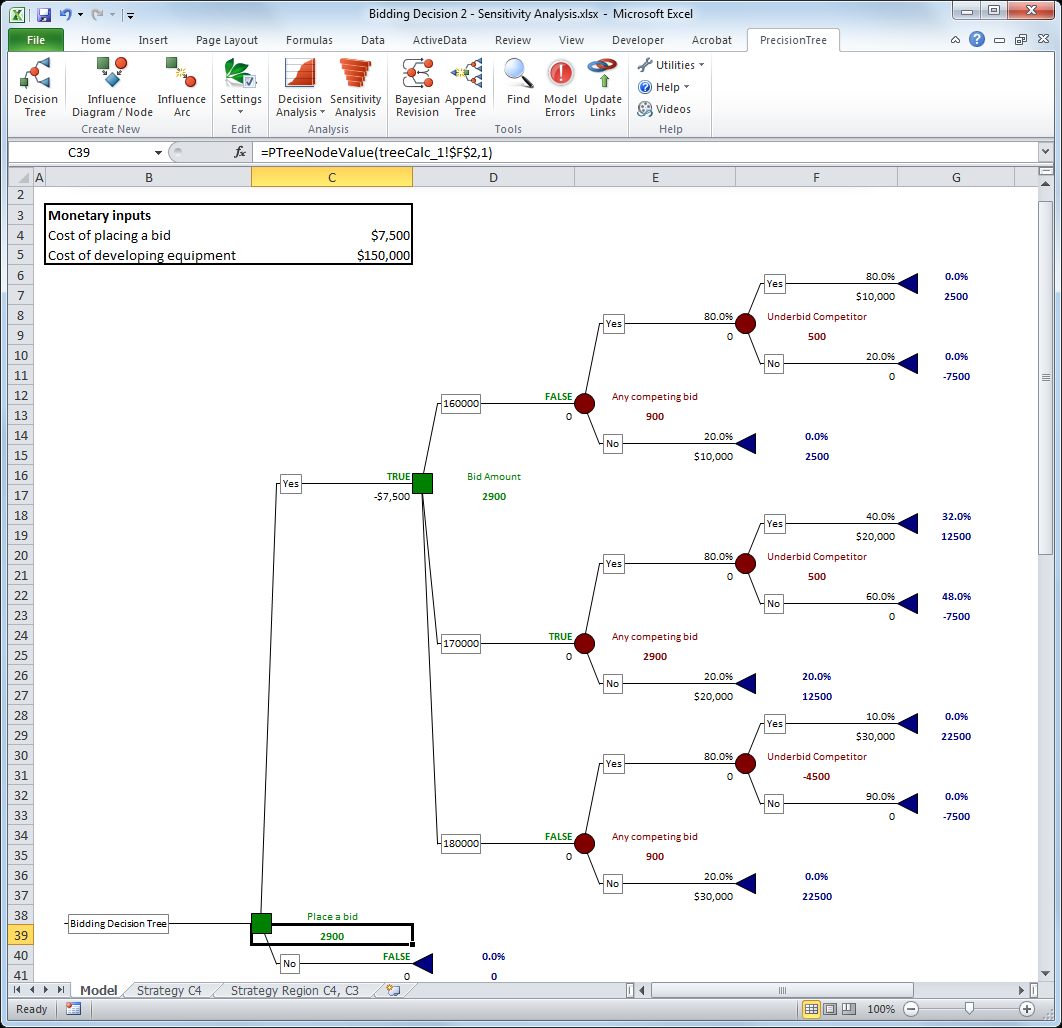 Spreadsheet Modeling And Decision Analysis Solutions Manual Free Inside Precisiontree: Decision Making With Decision Trees  Influence
