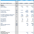 Spreadsheet Modelling Examples for Financial Modeling For Startups: The Spreadsheet That Made Us Profitable