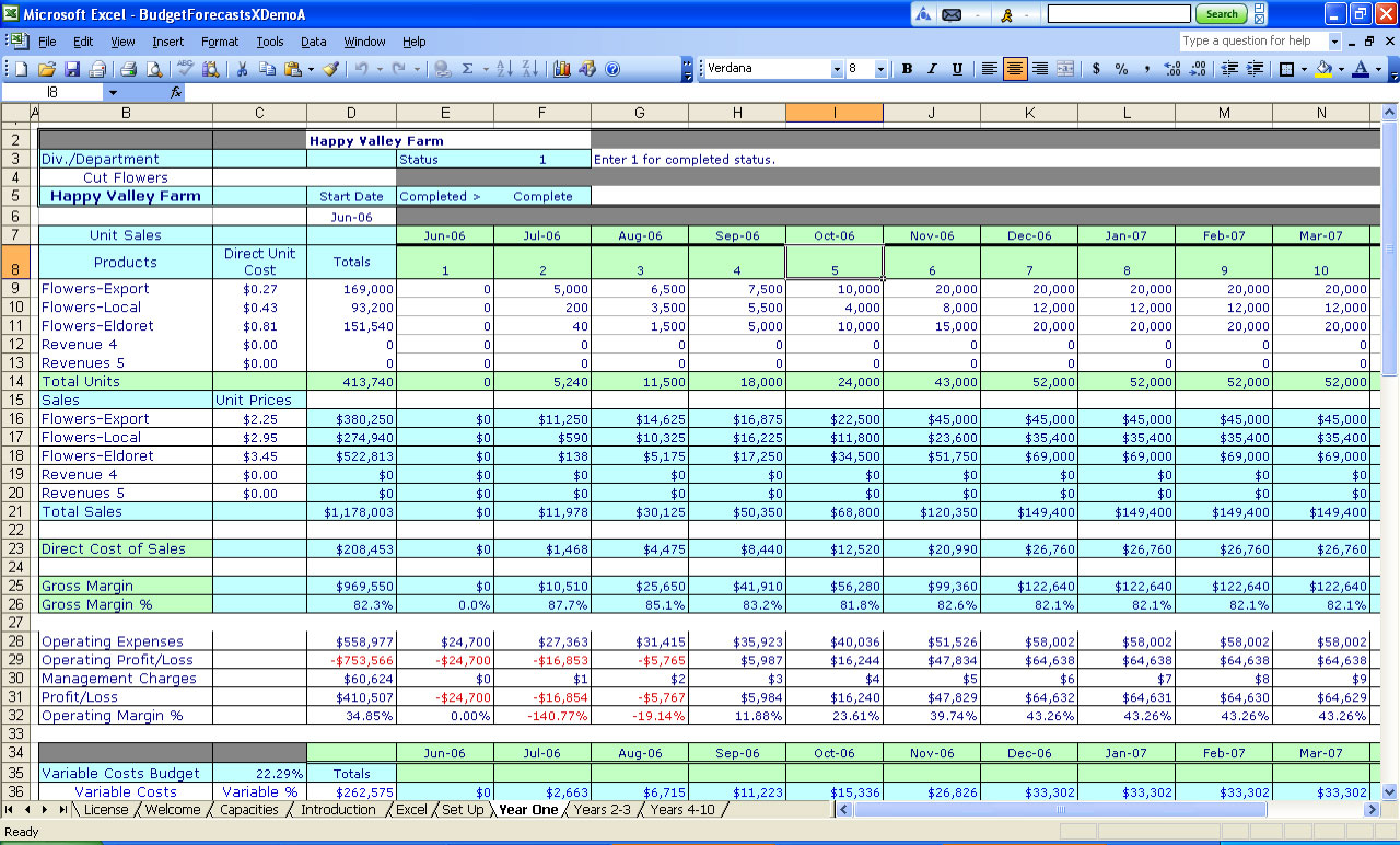 Spreadsheet Modelling Examples Throughout Examples Of Excel Spreadsheets For Business  Resourcesaver