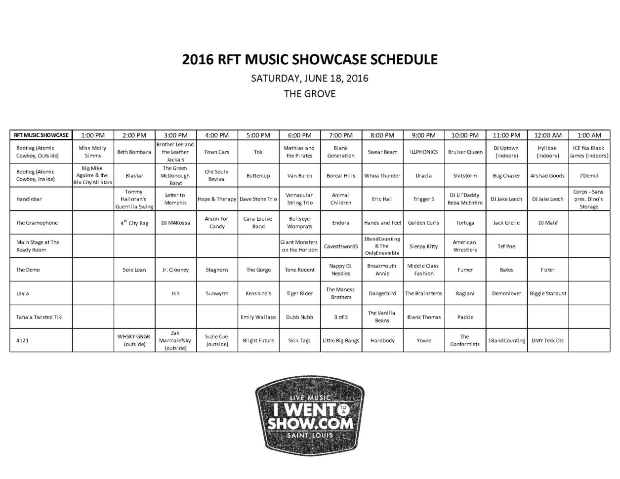 Spreadsheet Music Inside Here's Your 2016 Rft Music Showcase Spreadsheet And A Video