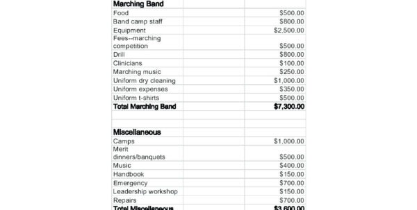Spreadsheet Music With Sample School Budget Spreadsheet Template High Instrumental Music