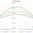 Spreadsheet Opbrengst Zonnepanelen In Solar Engineers Den Haag  Veelgestelde Vragen Over Zonnepanelen