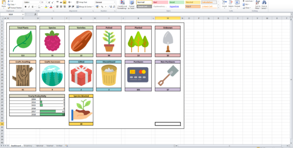 Spreadsheet Page Pertaining To I've Made A Garden Spreadsheet With A Dashboard Page That Auto