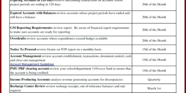 Spreadsheet Pdf Download Within Project Cost Management Example Project Cost Management Checklist
