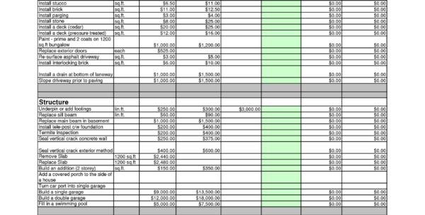 Spreadsheet Pdf Inside Home Repair Estimate Template And Building Estimate Format In Pdf