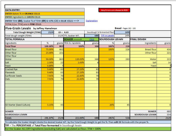 Spreadsheet Percentage Within Dough Calculator Baker's Percentages Spreadsheet  Available To