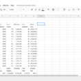 Spreadsheet Pivot Table In How To Work With Pivot Tables In Google Sheets
