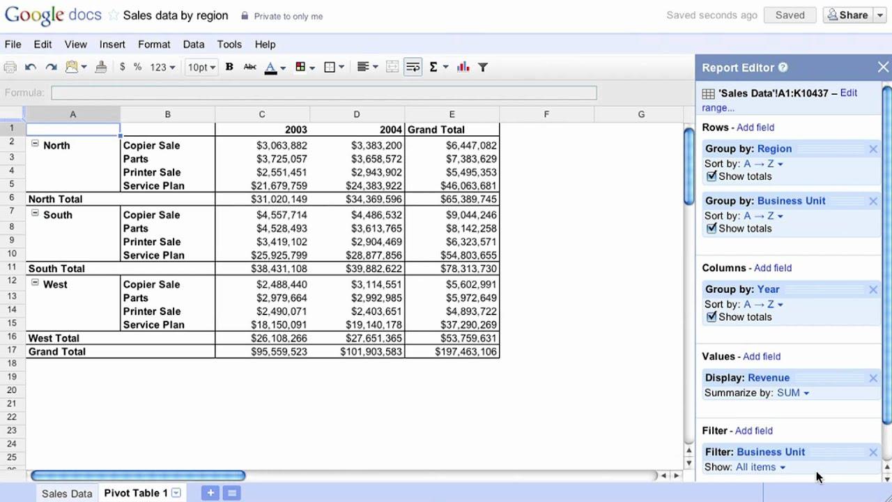 Spreadsheet Pivot Table Intended For Spreadsheet Pivot Table Amazing Spreadsheet Software Free