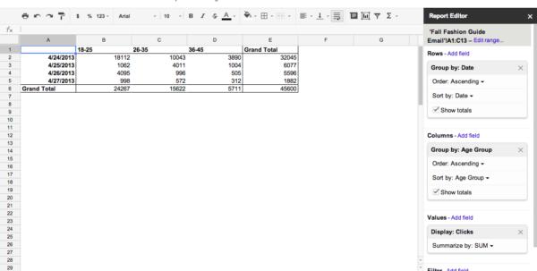 Spreadsheet Pivot Table Regarding Charting In Google Spreadsheets Vs. Datahero