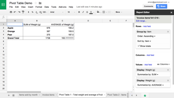 Spreadsheet Pivot Table Regarding Part 2: 6 Google Sheets Functions You Probably Don't Know But Should