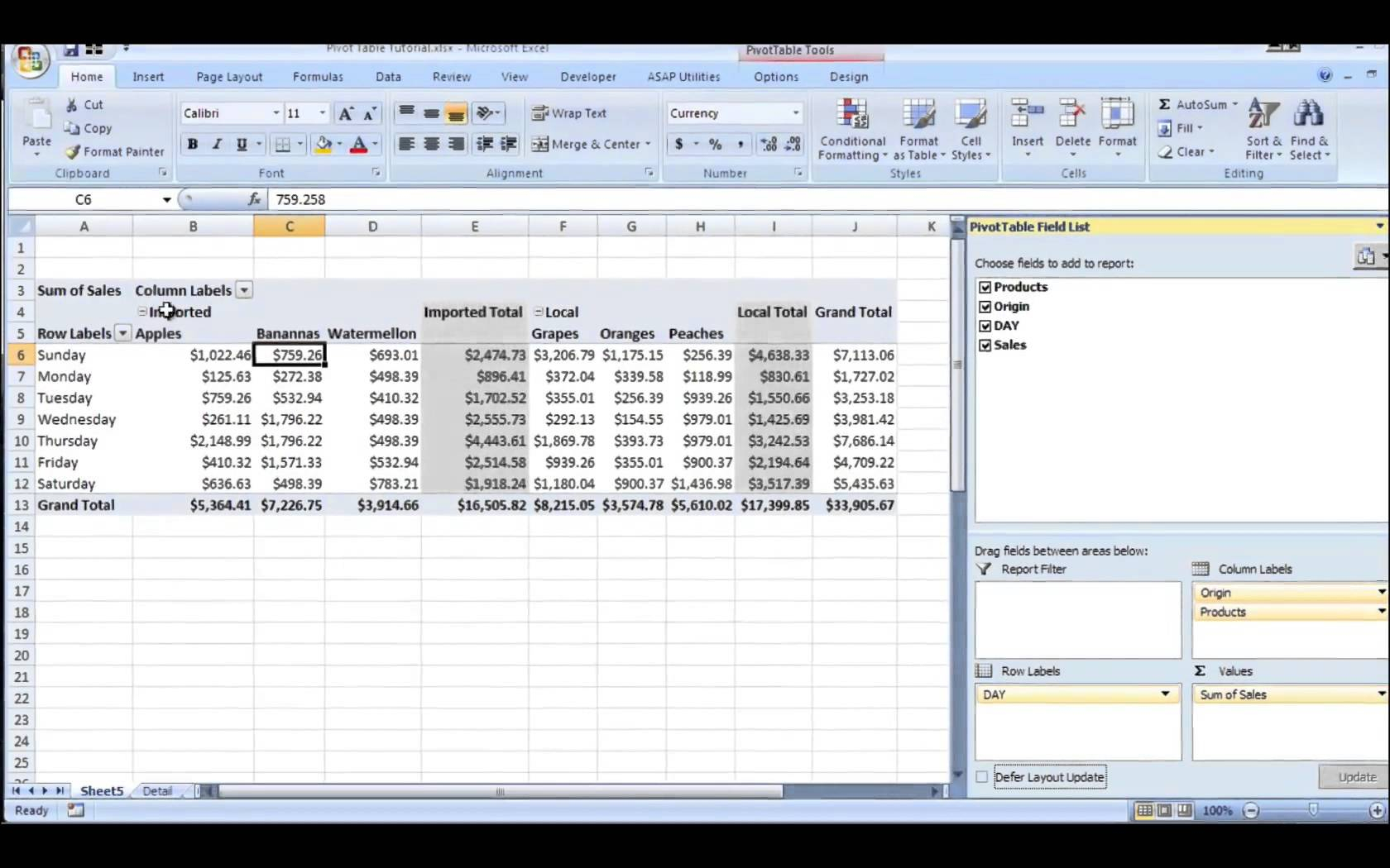 Spreadsheet Pivot Table With Excel Pivot Table Tutorial Youtube Convert Spreadsheet To Help