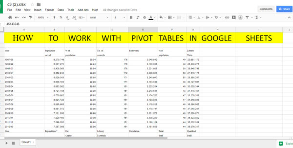Spreadsheet Pivot Table With Regard To Spreadsheet Pivot Table  Aljererlotgd