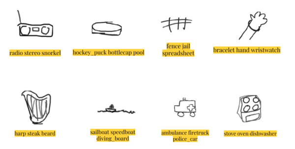 Spreadsheet Quick Draw Intended For Doodling With Deep Learning! – Towards Data Science