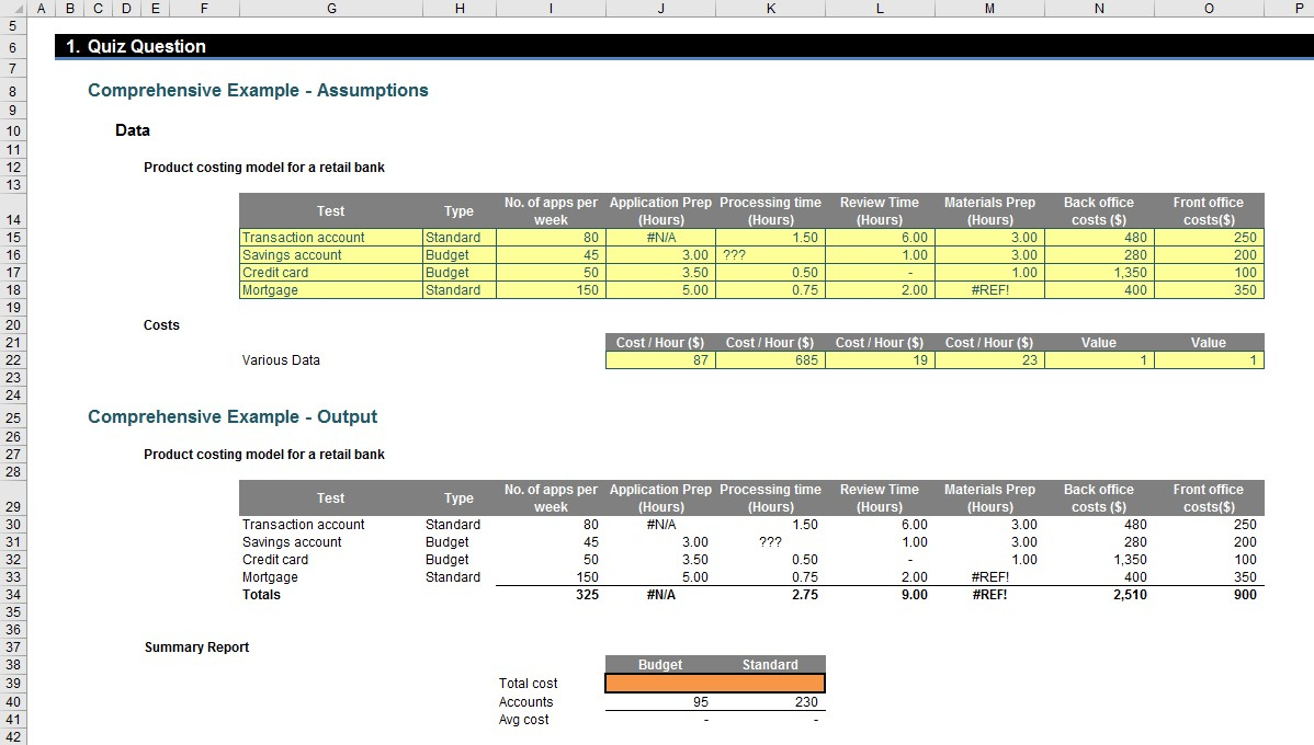 Spreadsheet Quiz Intended For Cima  Spreadsheet Skills: Annual Quiz Suggested Solution