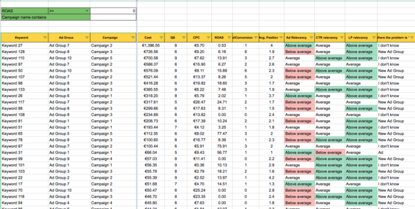 Spreadsheet Report Generator Inside Application Of Awql In Real Reports  Ppc Scripts